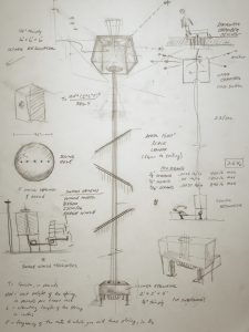 Sketch of project design